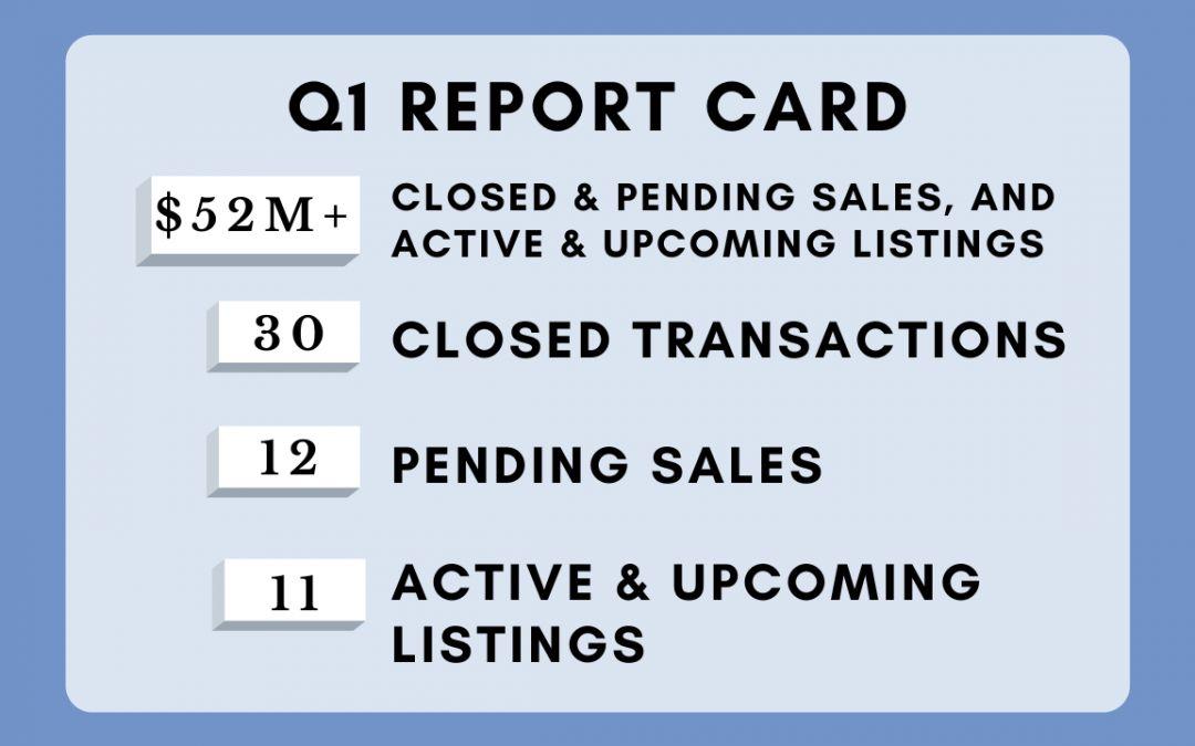 Q1 Report Card