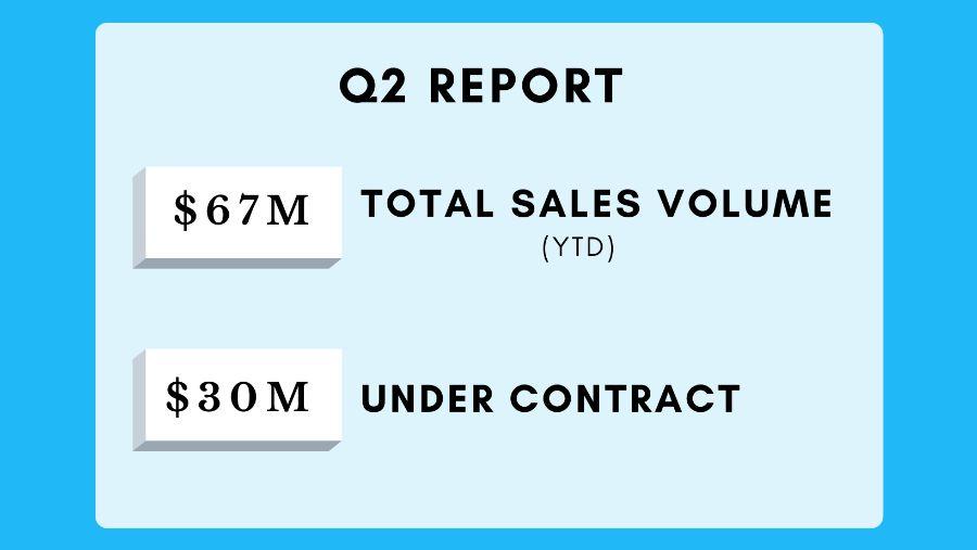 Q2-Report-Card