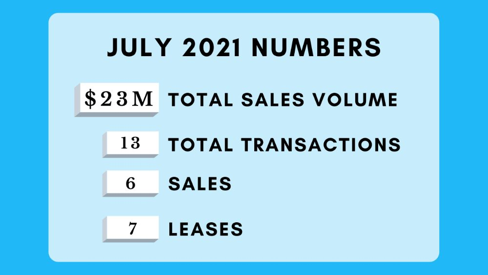 Total numbers for July 2021